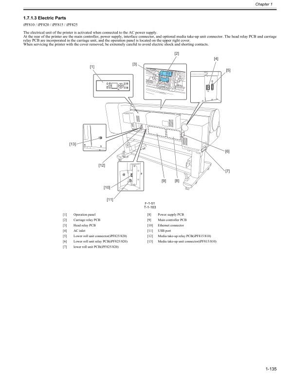 canon ipf 825 820 815 810 service manual rh sdott parts com