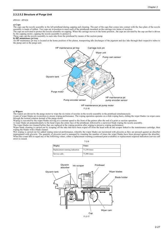 canon ipf 820 810 800 service manual rh sdott parts com