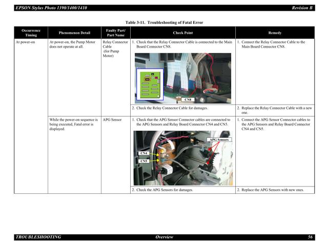 EPSON StylusPhoto 1390 1400 1410 Service Manual