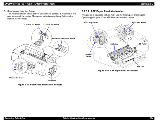 Epson stylus photo r320 инструкция