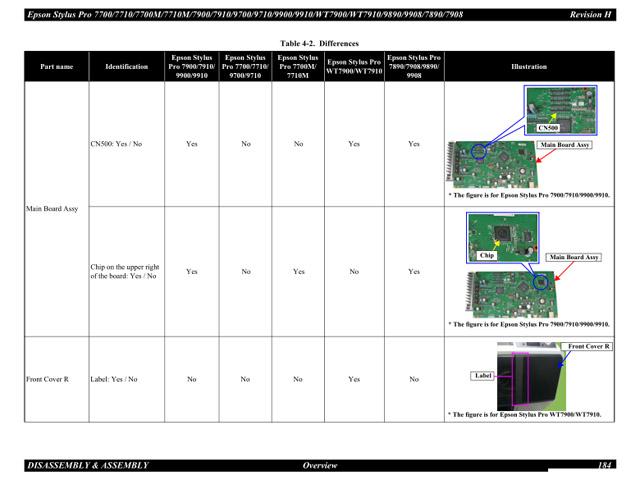 epson stylus pro 7890  u0418 u043d u0441 u0442 u0440 u0443 u043a u0446 u0438 u044f bingregulations epson 7890 service manual Epson 7890 Large Format Printer